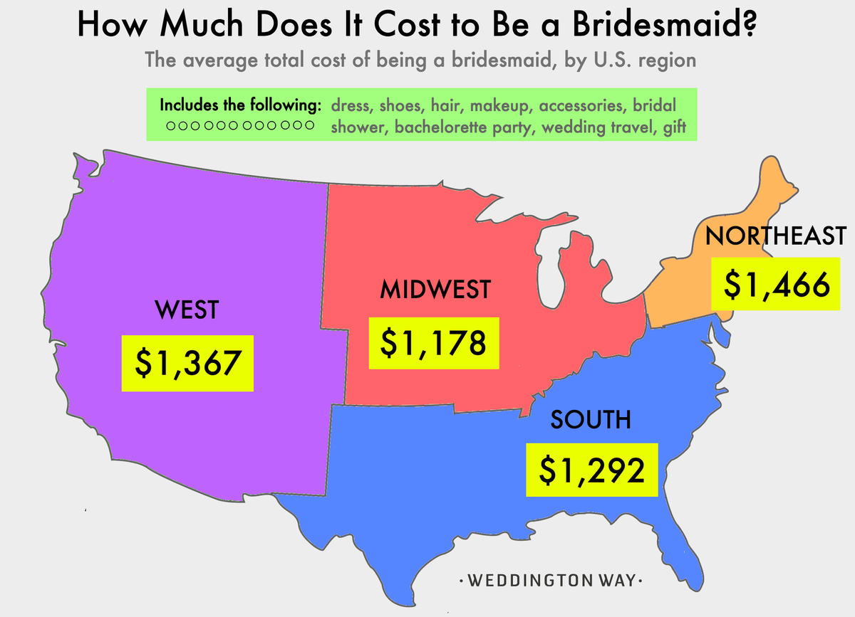 How much does a wedding hair and makeup cost new style for How much will a wedding cost